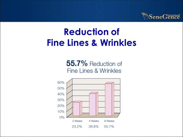 lines slide