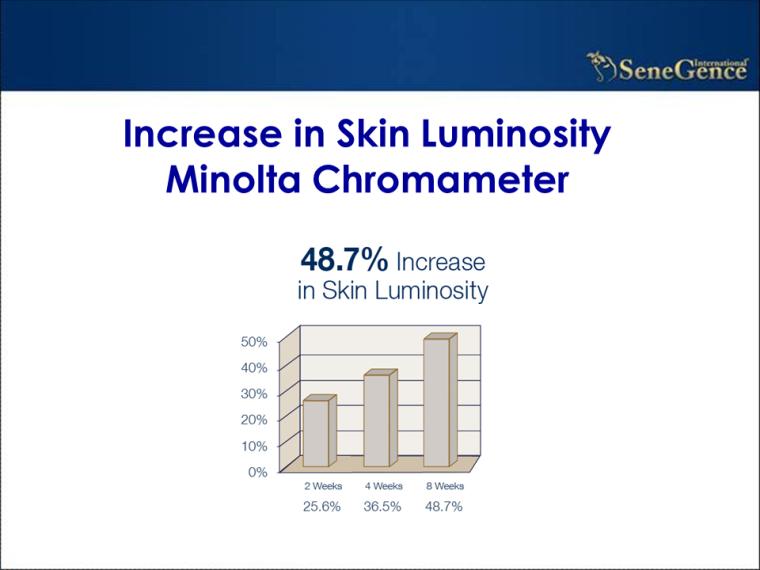 luminosity slide