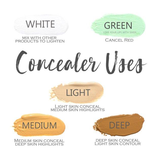 concealer uses